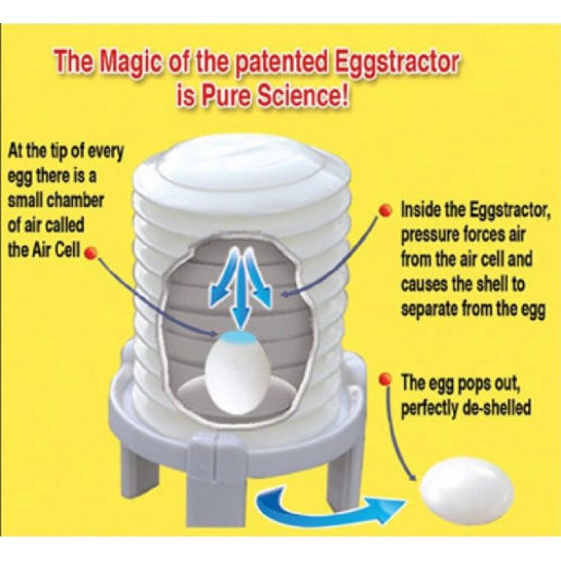 Egg Stractor Pengupas Kulit Putih Telur As Seen TV - 581